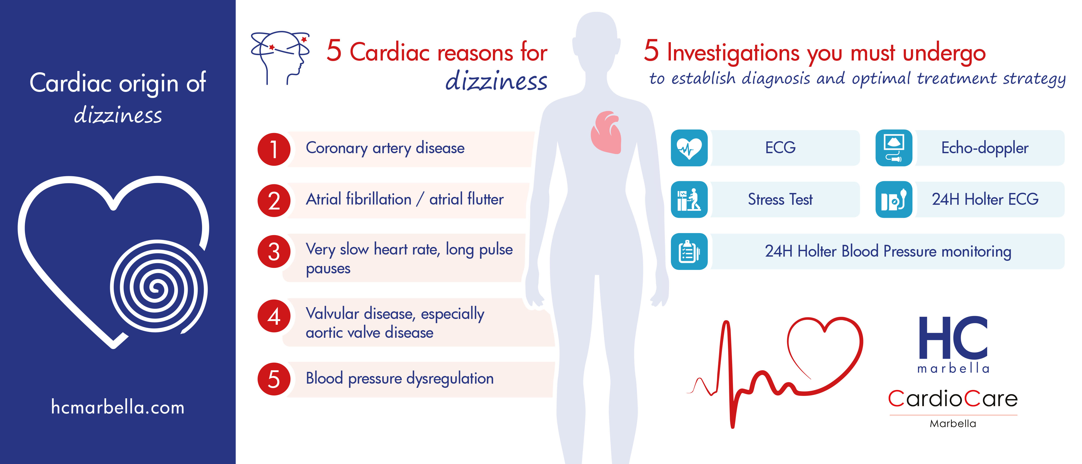 infografia_cardio_mareos_eng