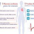 infografia_cardio_mareos_esp