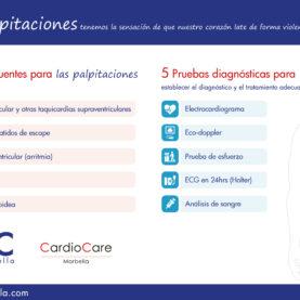 Infografía Cardiología y Palpitaciones