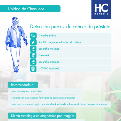 chequeo urología