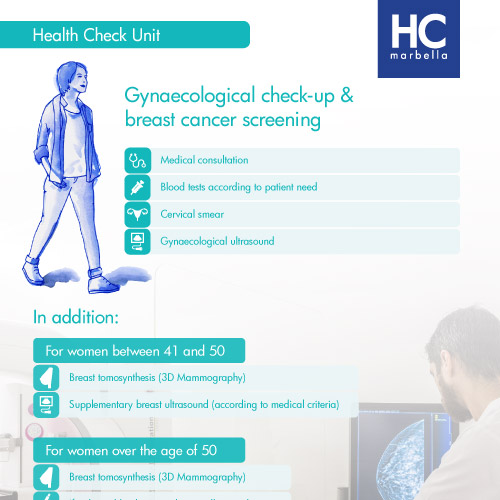 gynecological checkup