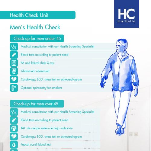 HC Marbella man checkup