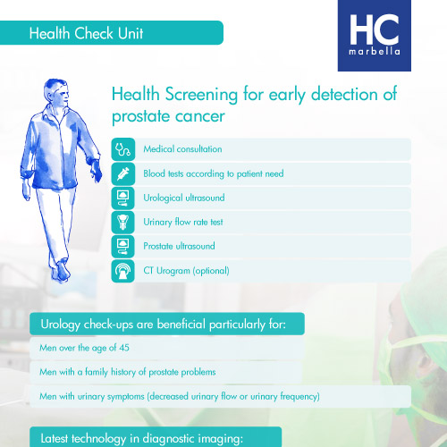 urology checkup