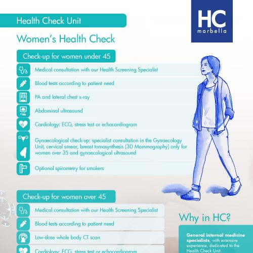 HC Marbella Woman checkup