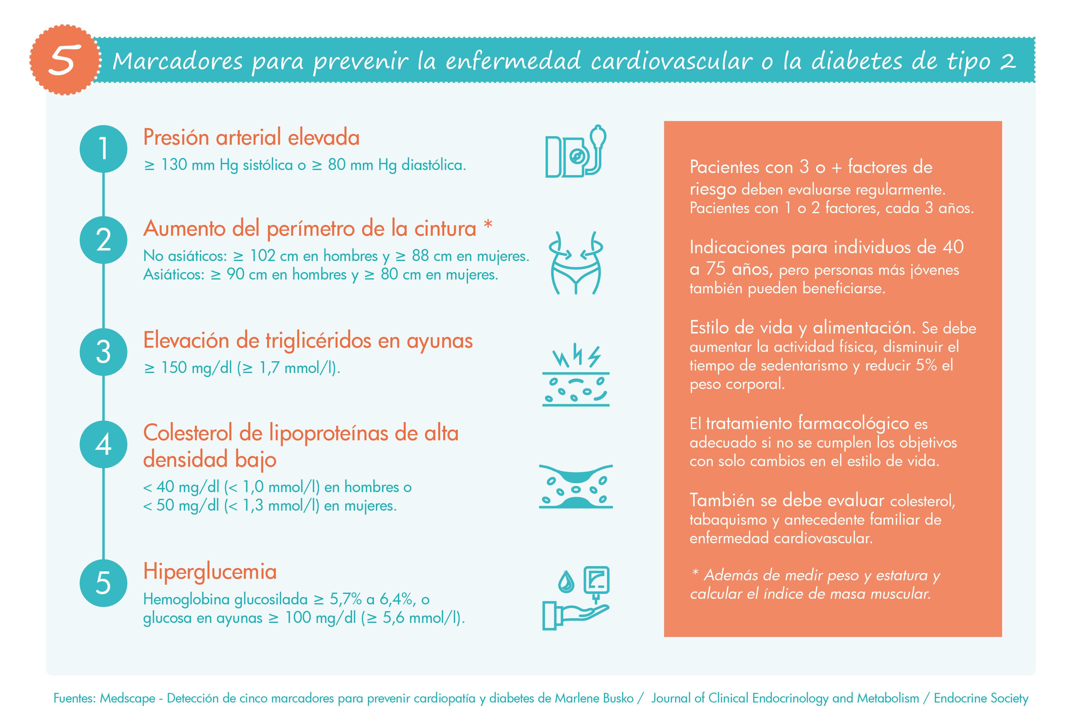 Infografía 5 marcadores cardiopatía y diabetes 2