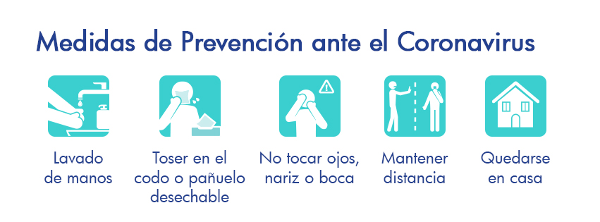 Recomendaciones Coronavirus_2020